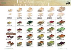 Nuevo catálogo de productos FEDEMCO