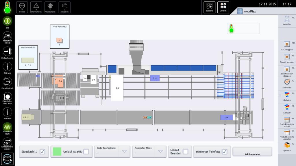 Instalación con woodFlex: visión general de producción completa.