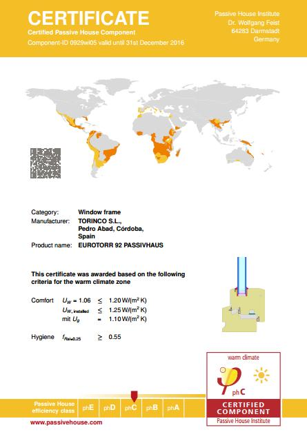 TORINCO_certificate