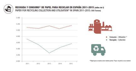 ASPAPEL_ReciclajePapel_2011-15