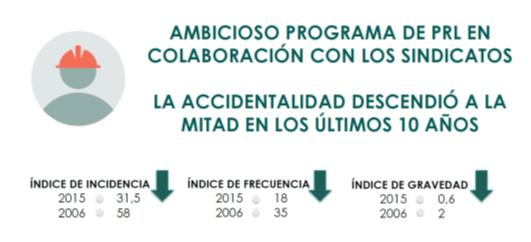 ASPAPEL_accidentabilidad2015