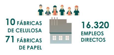 ASPAPEL_empleo2015