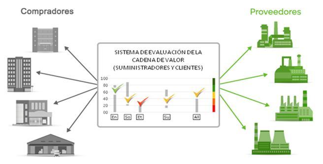 HABIC_ProyectoAltzari