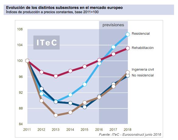 itec_euroconstruct_verano_3
