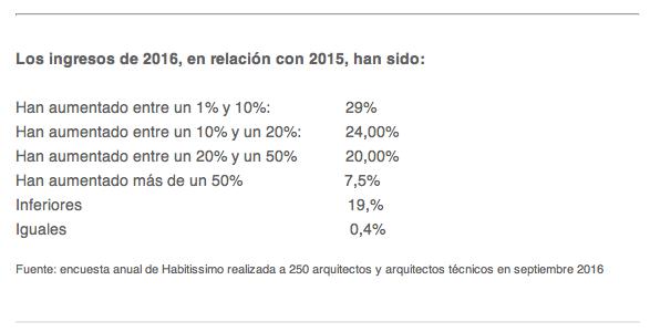 habitissimo_sostenibilidad_2