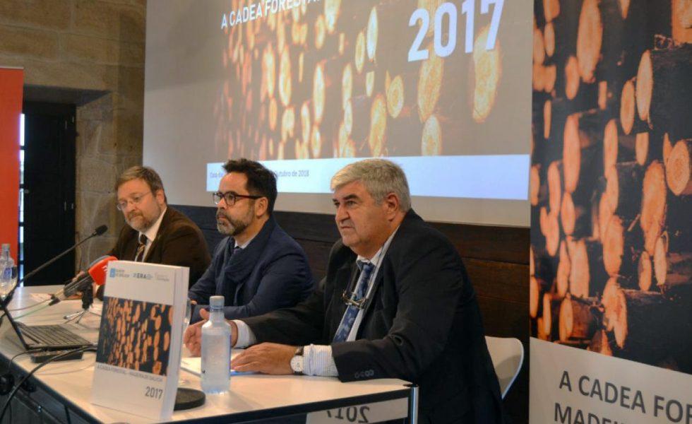 La industria forestal y maderera facturó más de 2.200 millones de euros el año pasado en Galicia