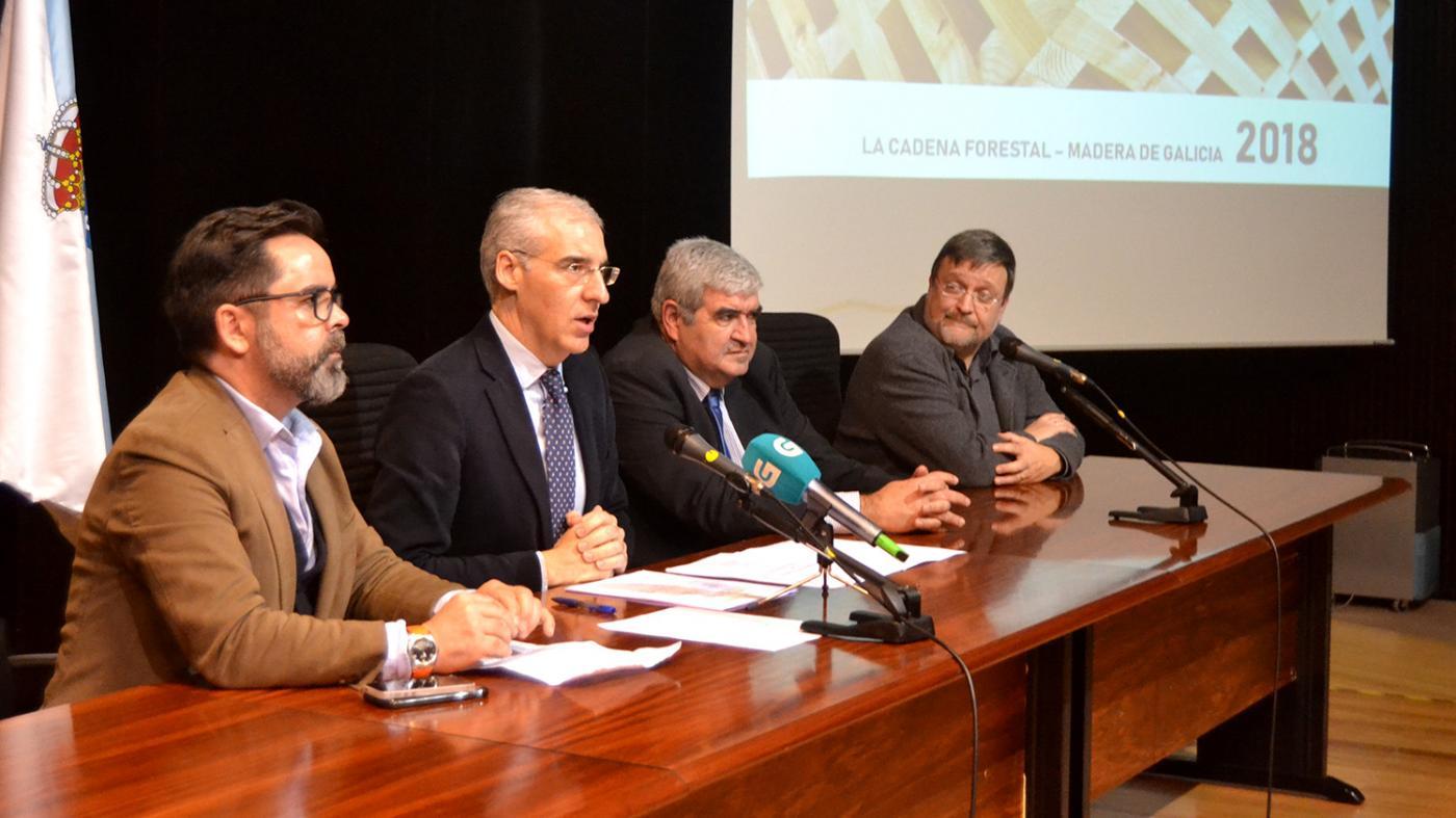 Las exportaciones de la industria maderera gallega alcanzaron niveles récord en 2018